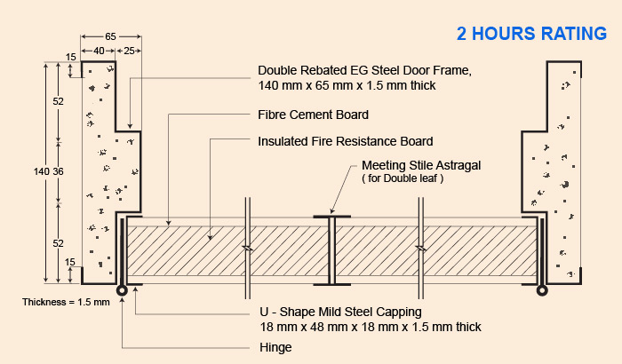 Fire rated fire resistant door set midah industries for 1 hr rated door